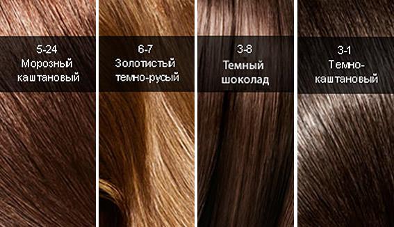 Краска для волос Лореаль: палитра цветов (фото)