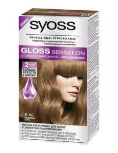 Gloss Sensation